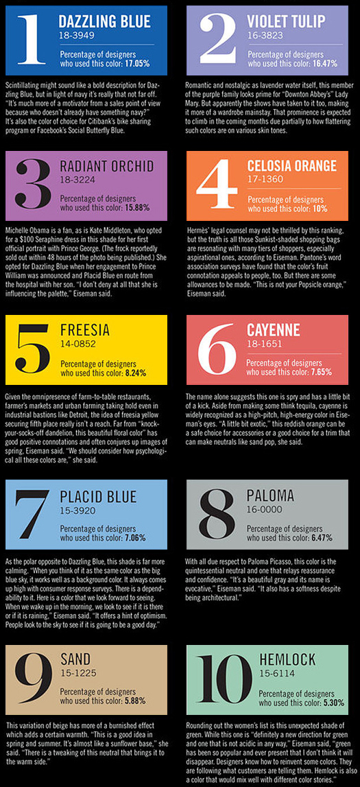 2014 Fashion & Jewelry Color of the Year