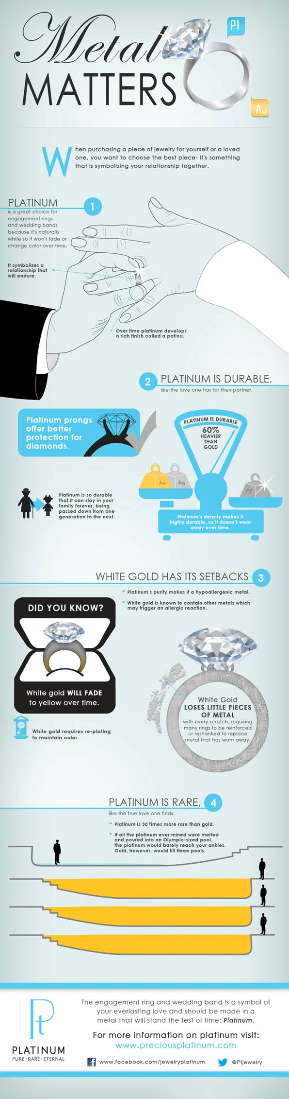 Learn about precious metals and why choosing the right metal matters. Your Anchorage jewelry expert at Giamante can assist you in choosing the right metal for your jewelry.